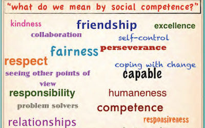 Growing strong social competence inside a community of learners. Author: Alison Brierley